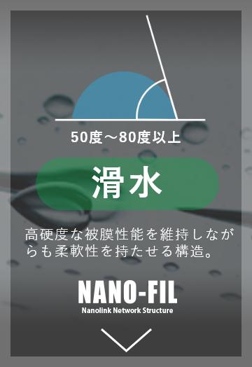 NANO-FIL